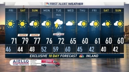 Nightly Weather Forecast for October 19