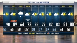 Nighttime Forecast For May 24