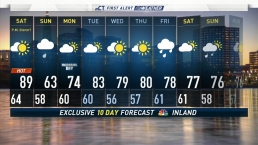 Nighttime Forecast For May 25