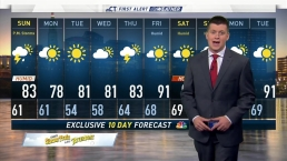 Morning Weather for June 24