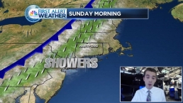 Video Forecast for Afternoon of October 23