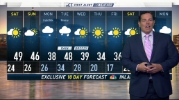Morning Forecast Jan. 20, 2018