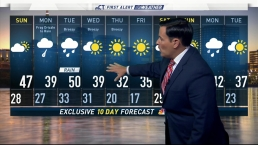 Morning Weather Forecast for January 21