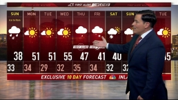 Video Forecast for February 25
