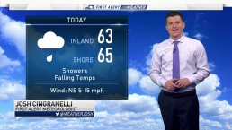 Morning Weather for May 27