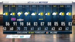 Morning Forecast for June 16