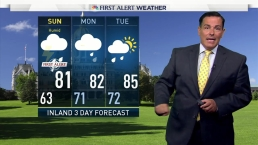 Morning Forecast for July 22