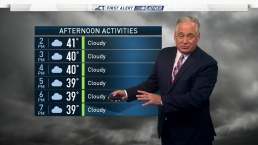 Morning Forecast for November 20