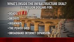 Trump, Top Democrats to Meet for Infrastructure Deal