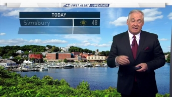 Afternoon Forecast For October 18