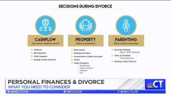 CT LIVE!: Personal Finances and Divorce