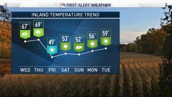 Ryan's Take: Unseasonable November Warmth Moves In