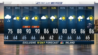 Early Morning Forecast June 25, 2019