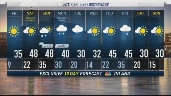Storm Next Week?