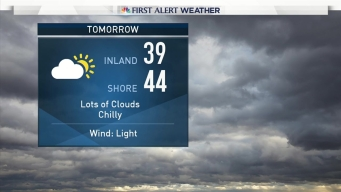 Evening Forecast for November 13
