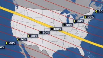Travel Options for Solar Eclipse