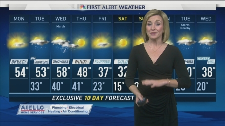 NBC Meteorologist Kaitlyn Mcgrath  has the evening weather forecast on February 26th,2017