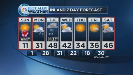 NBC Connecticut Meteorologist Kaitlyn Mcgrath provides the evening forecast for February 13th, 2016.