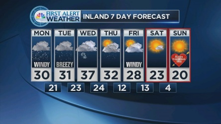 NBC Connecticut Meteorologist Kaitlyn Mcgrath provides us with the evening weather forecast of February 07th, 2016.