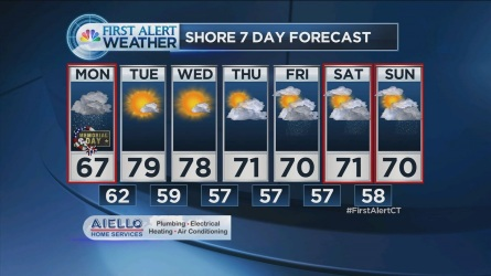 NBC Meteorologist Kaitlyn Mcgrath has the evening weather forecast of May 29h2016