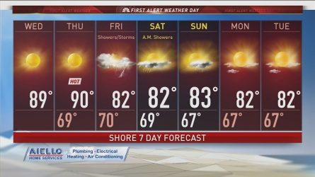 NBC  Meteorologist Ryan Hanrahan has the  evening weather forecast of July26th,2016