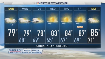 NBC Meteorologist Kaitlyn Mcgrath has the evening weather forecast of July30th2016