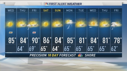 NBC Meteorologist Kaitly Mcgrath has the  evening weather forecast of August 23th,2016