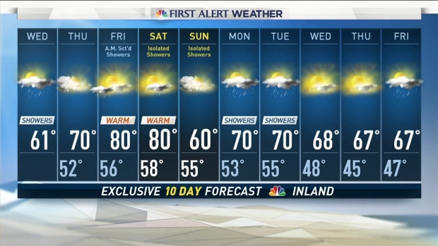 Afternoon Forecast for April 26