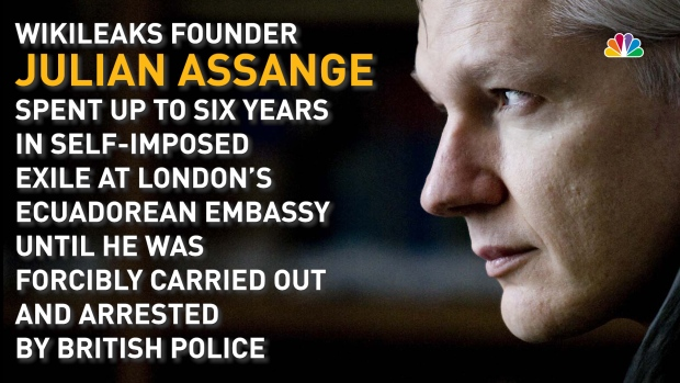 A Timeline of WikiLeaks' Julian Assange's Time in Self-Exile