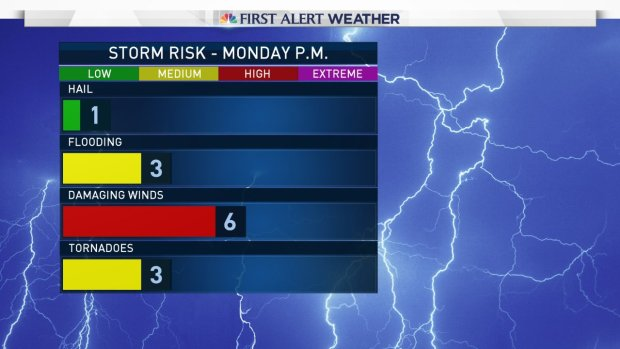 Severe thunderstorm watch issued for Upstate NY: Will we see more hail?