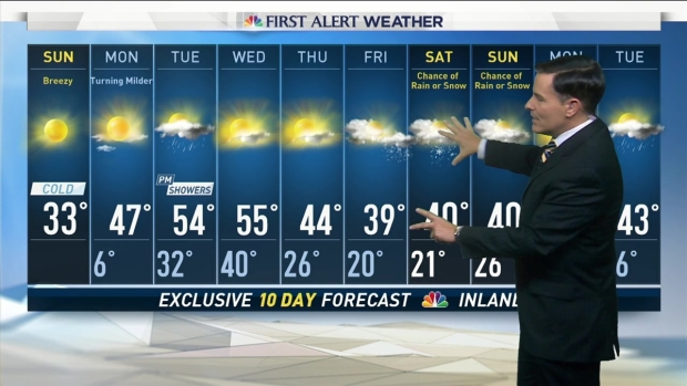 Morning Forecast March 5, 2017
