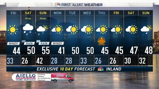 Evening Forecast Nov. 16, 2017
