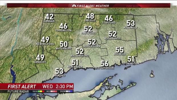 Evening Forecast for February 7