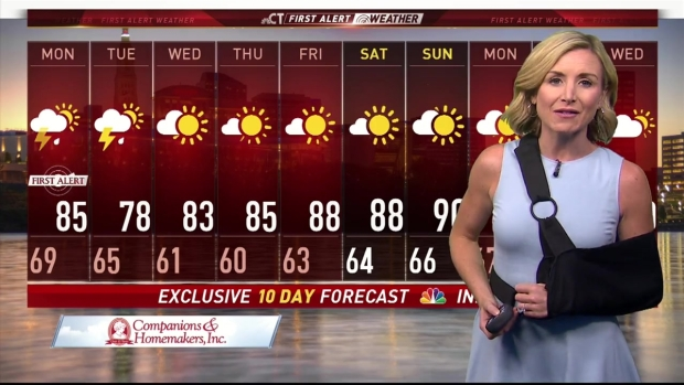Evening Forecast for July 21