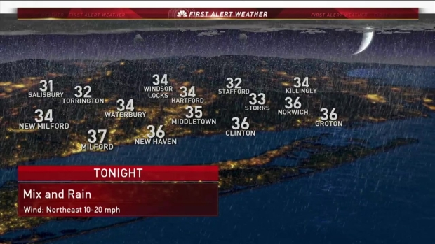 Evening Forecast for March 31