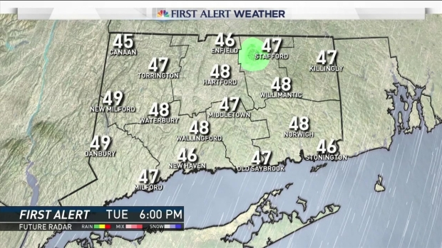 Evening Forecast for March 6
