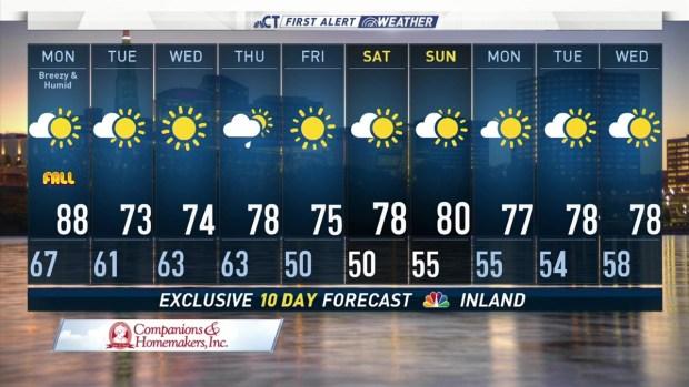 [HAR] Evening Forecast for Sept 22