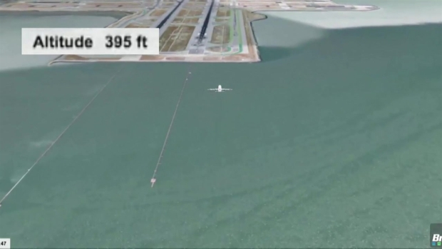 [BAY] ANIMATION: Close Call Involving Air Canada Flight That Nearly Landed on Wrong SFO Runway