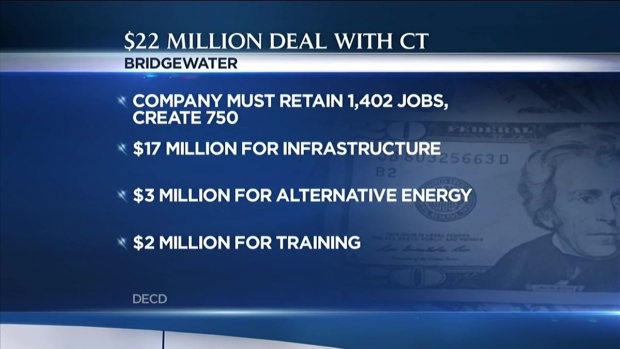 Hedge Fund to Receive $22 Million from CT | NBC Connecticut