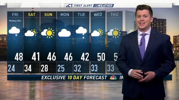 Morning Forecast for April 6
