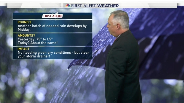 Morning Forecast for Nov. 30