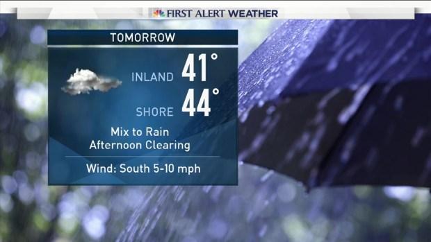 [HAR] Nightly Weather Forecast for December 23