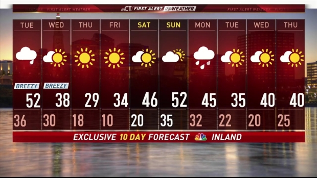 Nightly Weather Forecast for January 22