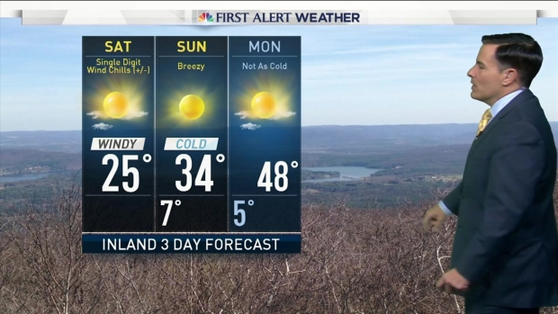 Saturday Morning Weather Forecast