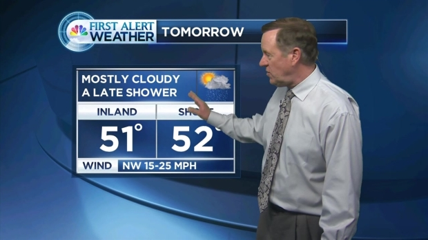 Video Forecast for Wednesday Night
