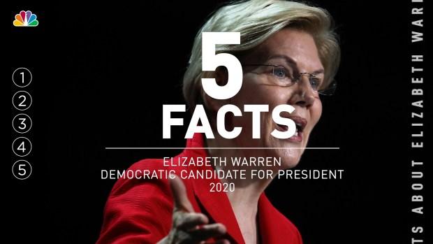 [NATL] 5 Facts: Elizabeth Warren