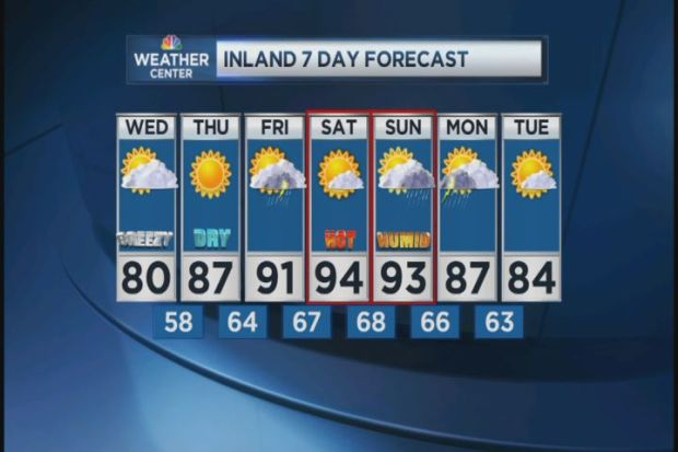 [HAR] Weather Video Forecast, Morning, July 17, 2012