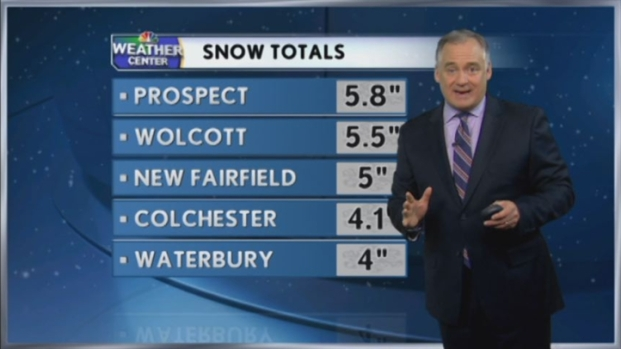 [HAR] Weather Video Forecast, Midday, February 24, 2012