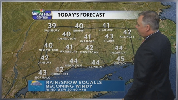 [HAR] Weather Video Forecast, Daytime, January 13th, 2012.