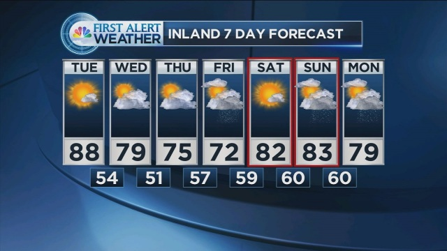 NBC Meteorologist Ryan Hanrahan has the evening weather forecast of May30th2016